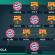 11-shet më të mira që kanë drejtuar 10 trajnerë të tanishëm