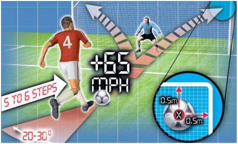 penall